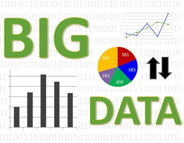 There's big benefits associated with Big Data